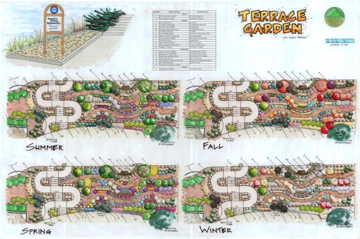 BYU Terraced Garden Seasonal Design