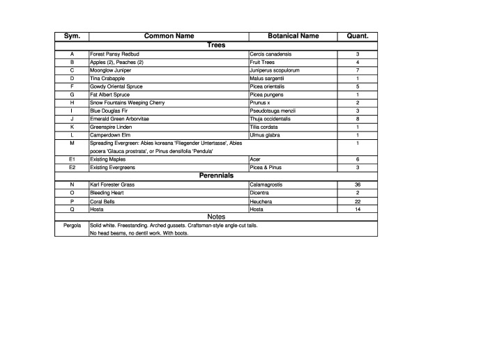 Edwards Plant List-page-0