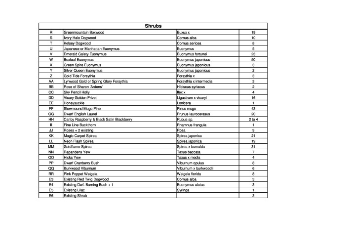 Edwards Plant List-page-1